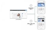 그루비, 고객별 맞춤형 웹 페이지 기능 '다이내믹 UI' 출시